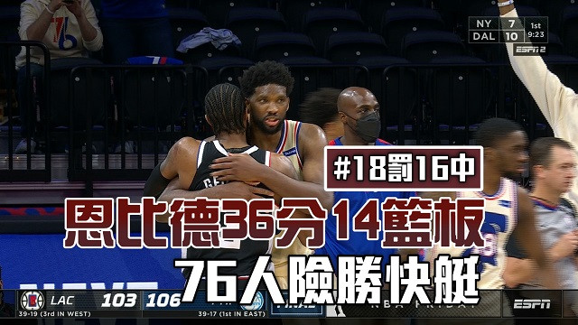 恩比德36分14籃板 76人險勝快艇 04/17