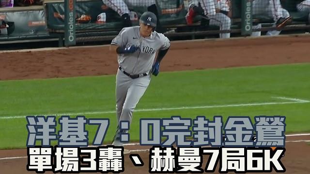 【MLB看愛爾達】單場3轟、赫曼7局6K 洋基7:0完封金鶯 04/29