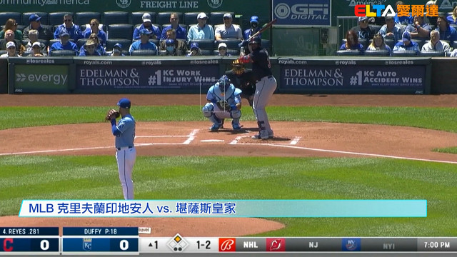 【MLB看愛爾達】 張育成先發無安打 印地安人橫掃皇家 05/07