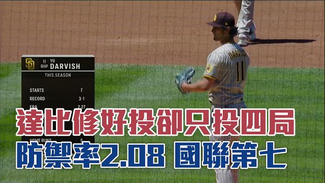 【MLB看愛爾達】達比修好投卻只投四局 防禦率國聯第七 05/13