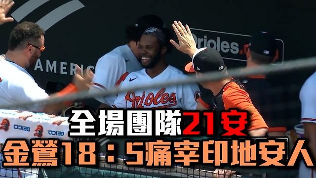 【MLB看愛爾達】張育成4打數1安打 仍遭金鶯18:5痛宰 06/07