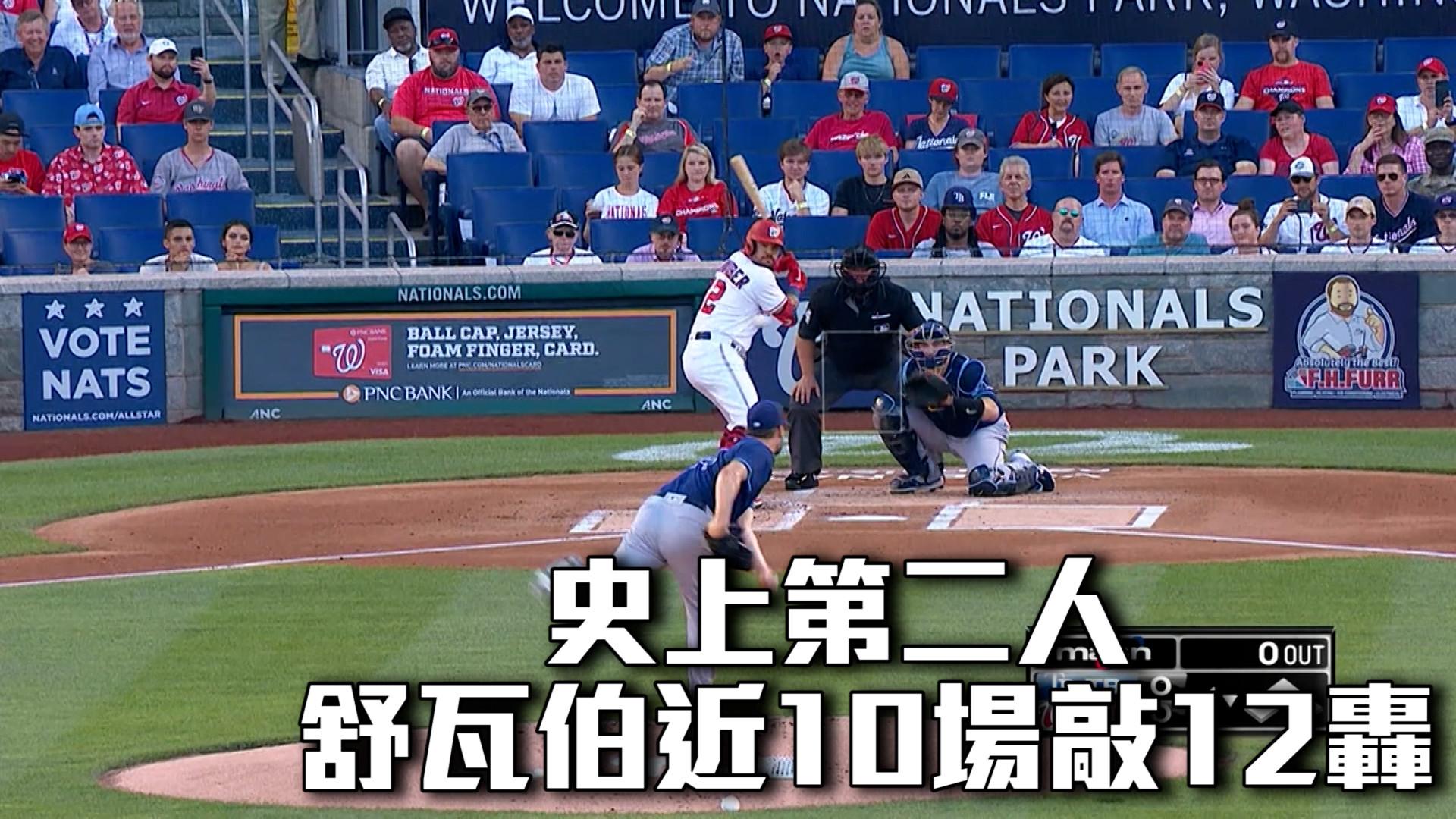 【MLB看愛爾達】近10場敲12轟 舒瓦伯率國民擊敗光芒 06/30