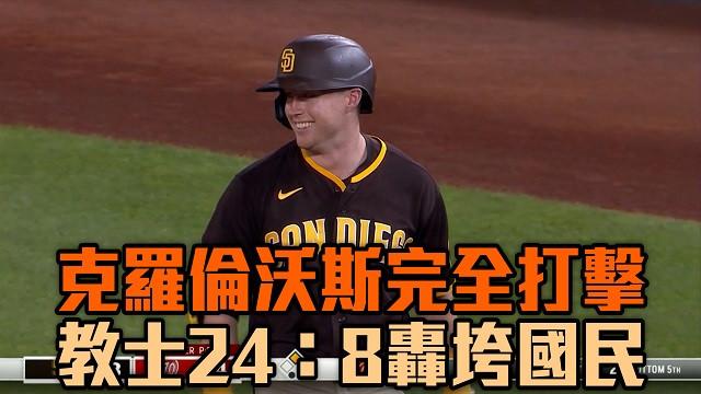 【MLB看愛爾達】克羅倫沃斯完全打擊 教士24:8轟垮國民 07/17