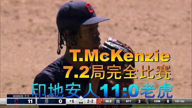 【MLB看愛爾達】差一點完全比賽 印地安人11:0打老虎 08/16