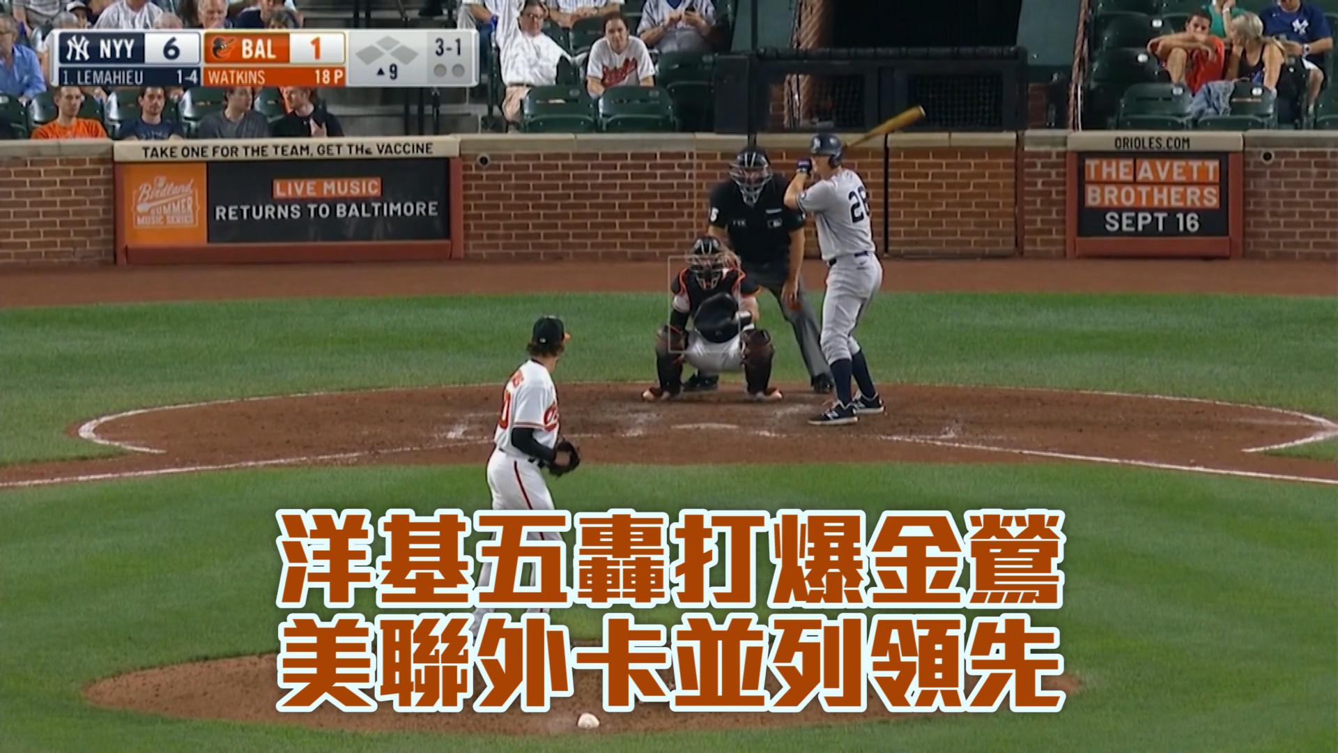 【MLB看愛爾達】洋基五轟打爆金鶯 美聯外卡並列領先 9/15