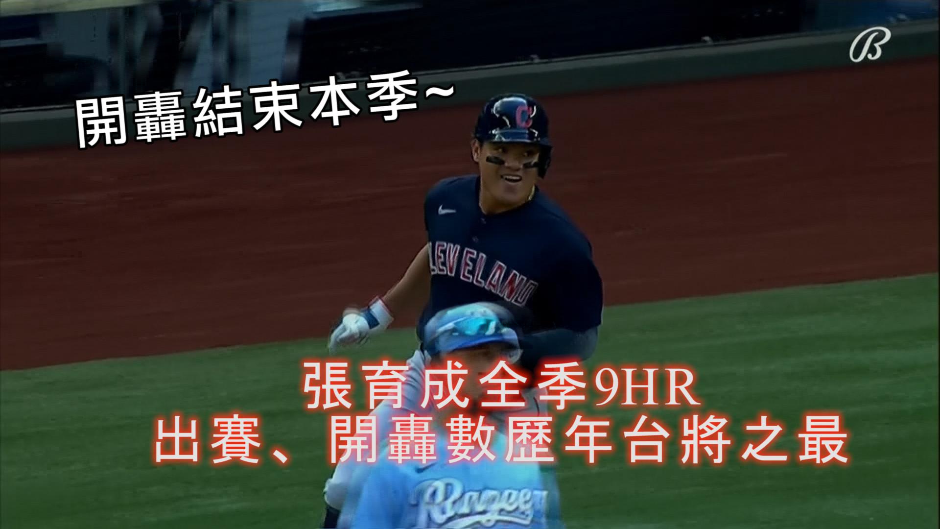 【MLB看愛爾達】張育成最終戰再轟 本季秀強大潛力 10/4
