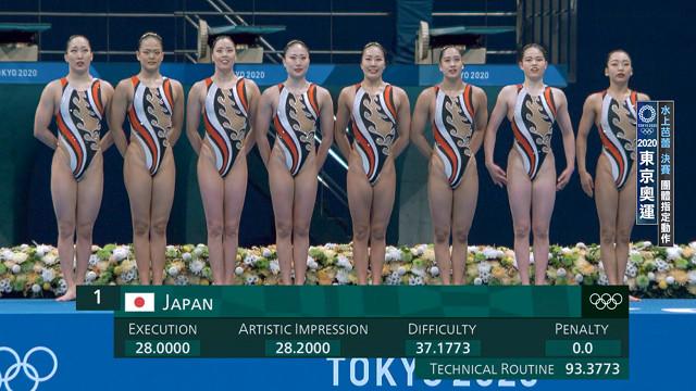 0806水上芭蕾_團體指定動作