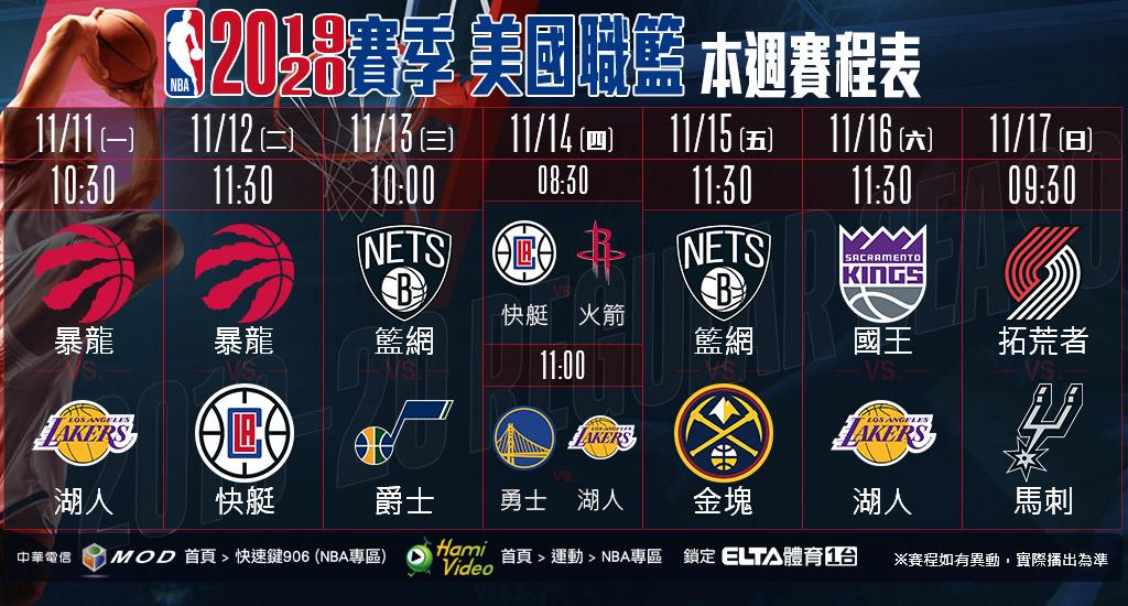 2019-20NBA美國職籃鎖定體育1台
