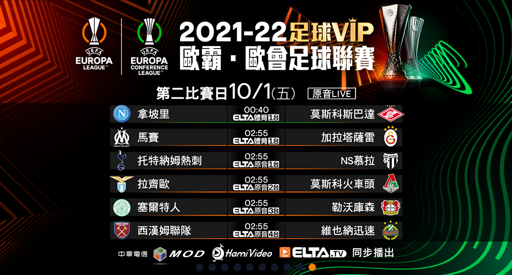 2021-22 UEFA歐洲足球聯賽