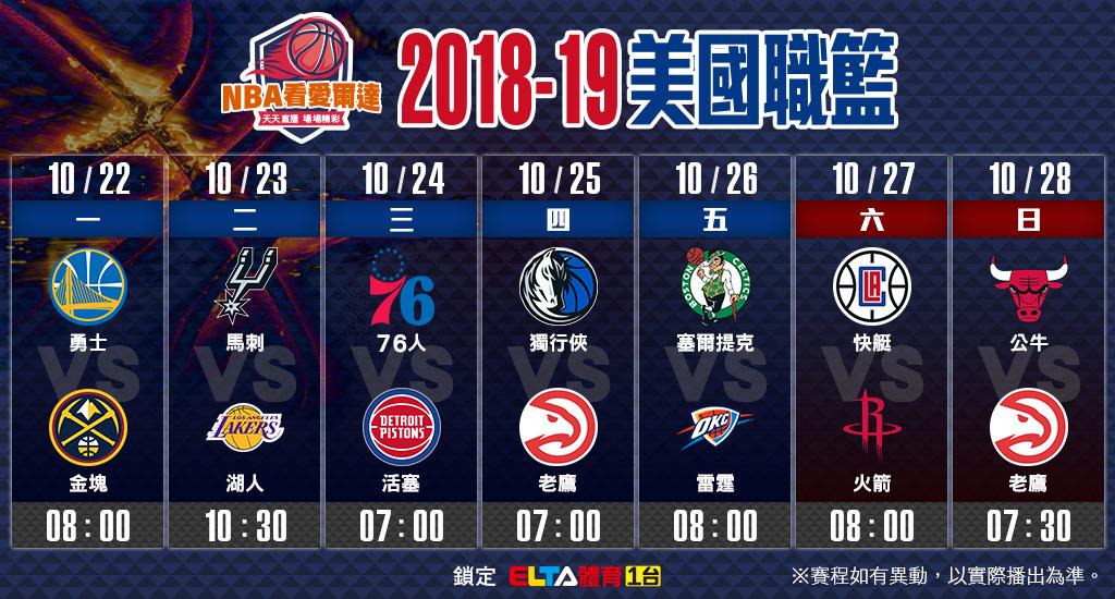NBA美國職籃10/22-10/28賽程預告