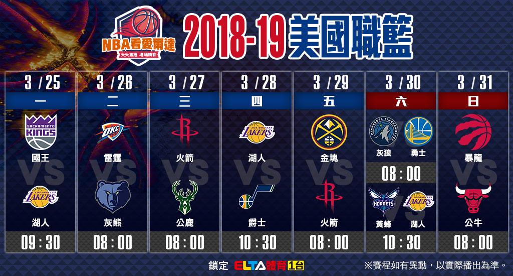 NBA美國職籃03/25-03/31賽程預告
