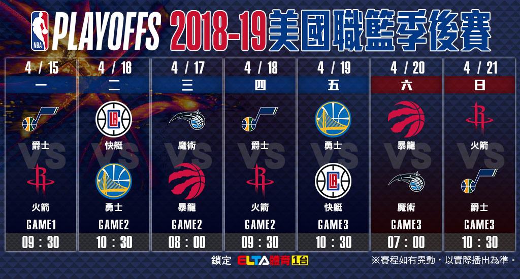 NBA美國職籃季後賽4/15-4/21賽程預告