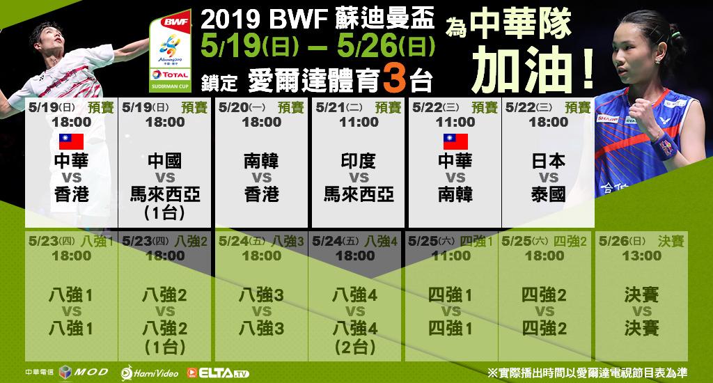 2019 BWF蘇迪曼盃