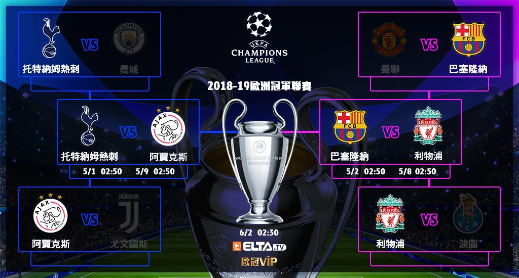 2018-19歐冠